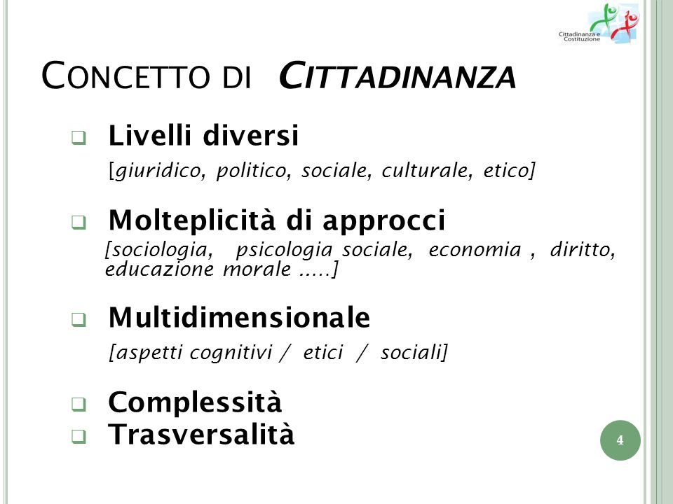 CITTADINANZA multidimensionale inclusiva trasversale attivaagita democratica partecipativa rappresentativa consapevole solidale competente riflessiva responsabile 5