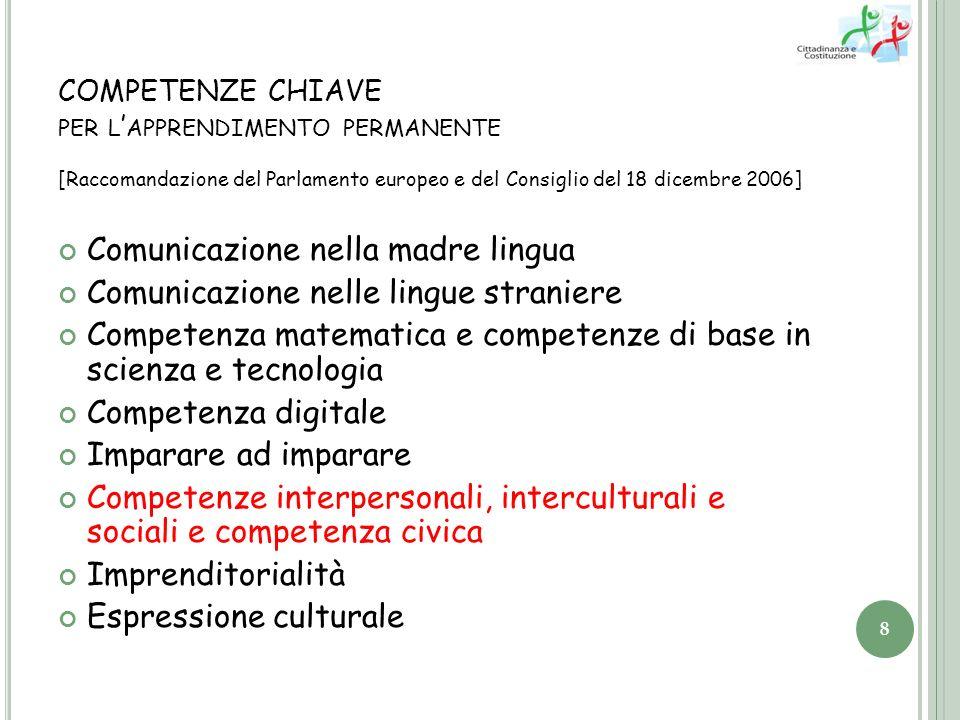 Collegialità Condivisione componenti scolastiche Progettualità interistituzionale P.O.F.
