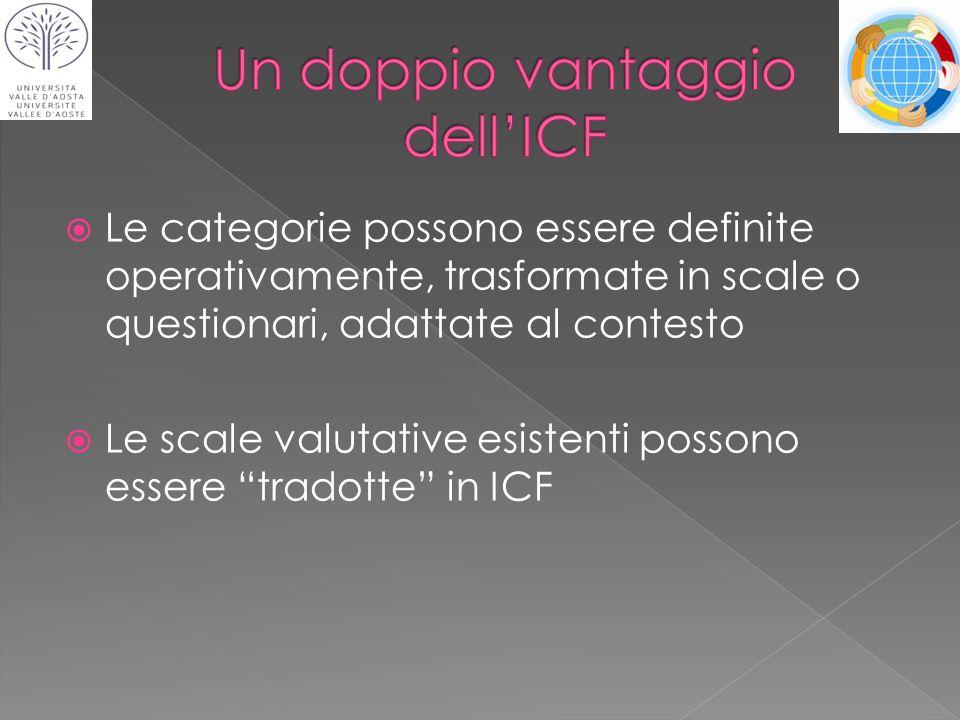 Le categorie possono essere definite operativamente, trasformate in scale o questionari, adattate al contesto Le scale valutative esistenti possono essere tradotte in ICF