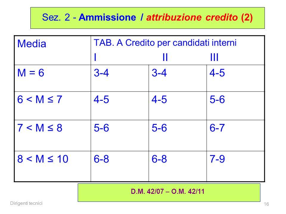 Dirigenti tecnici 16 Sez. 2 - Ammissione / attribuzione credito (2) D.M. 42/07 – O.M. 42/11 Media TAB. A Credito per candidati interni I II III M = 63