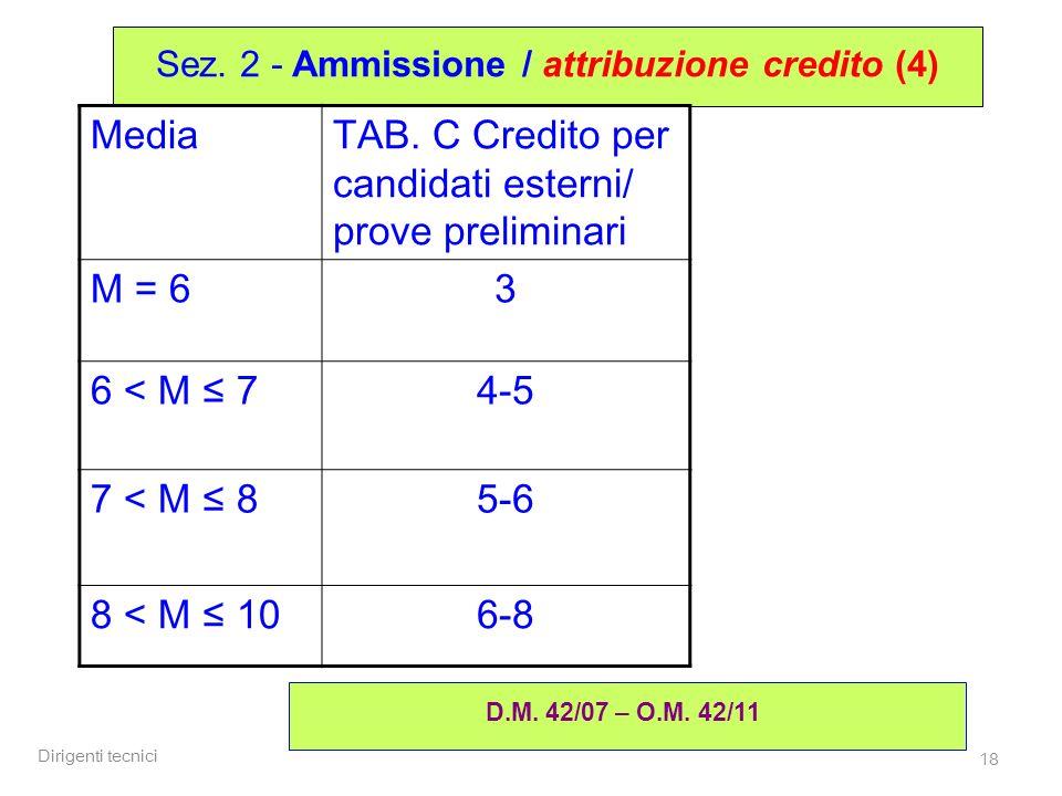 Dirigenti tecnici 18 Sez. 2 - Ammissione / attribuzione credito (4) D.M. 42/07 – O.M. 42/11 MediaTAB. C Credito per candidati esterni/ prove prelimina
