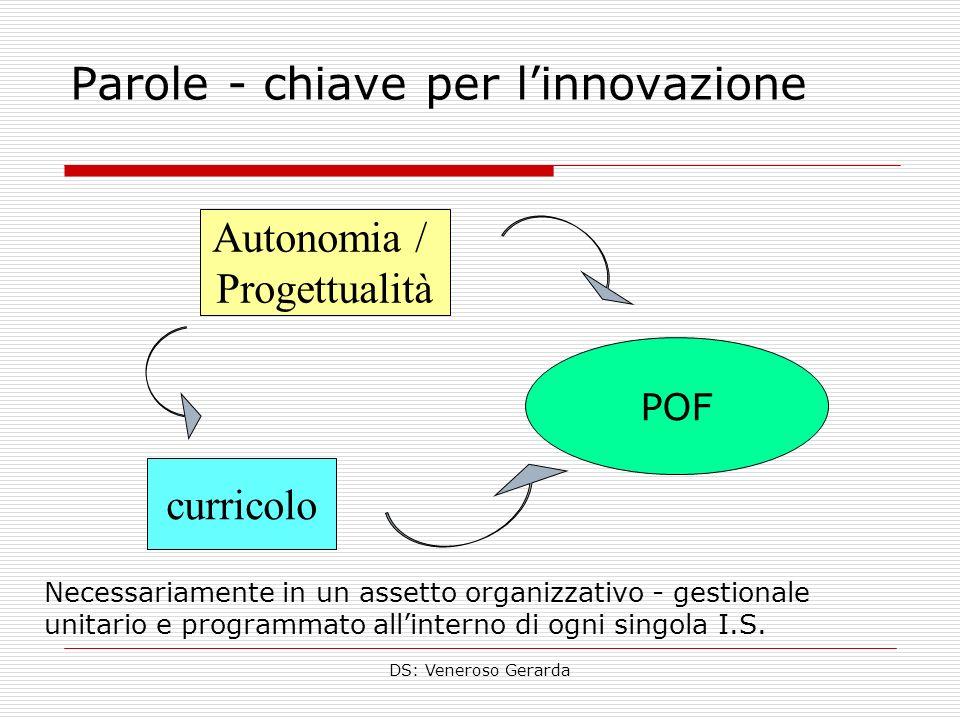 DS: Veneroso Gerarda Parole - chiave per linnovazione POF Autonomia / Progettualità curricolo Necessariamente in un assetto organizzativo - gestionale unitario e programmato allinterno di ogni singola I.S.