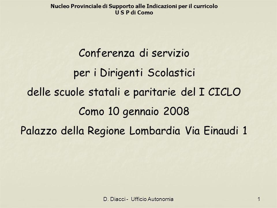 Nucleo Provinciale di Supporto alle Indicazioni per il curricolo U S P di Como D. Diacci - Ufficio Autonomia1 Conferenza di servizio per i Dirigenti S