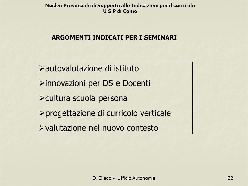 Nucleo Provinciale di Supporto alle Indicazioni per il curricolo U S P di Como D. Diacci - Ufficio Autonomia22 autovalutazione di istituto innovazioni