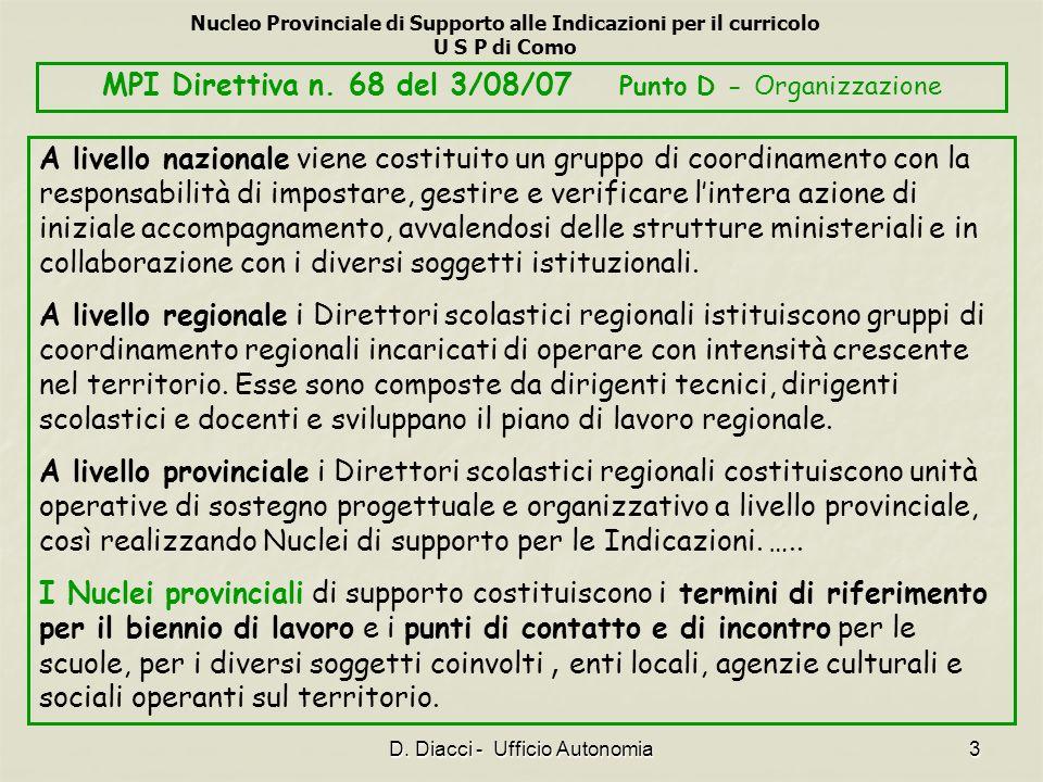 Nucleo Provinciale di Supporto alle Indicazioni per il curricolo U S P di Como D. Diacci - Ufficio Autonomia3 A livello nazionale viene costituito un