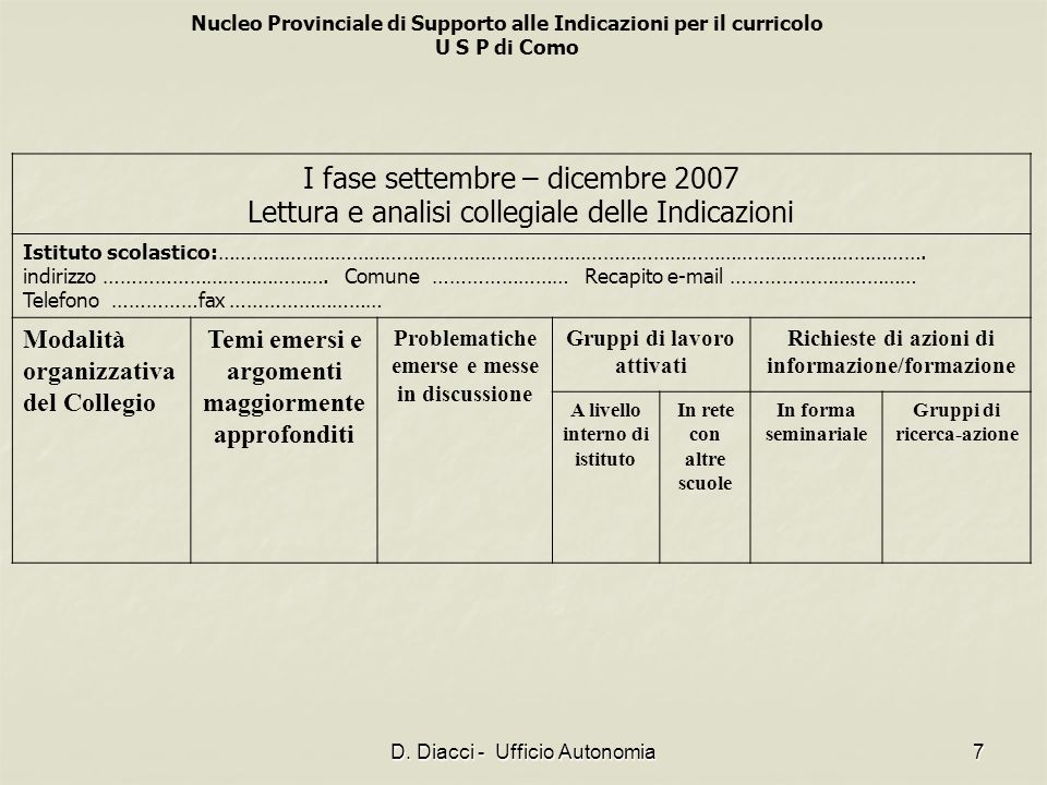 Nucleo Provinciale di Supporto alle Indicazioni per il curricolo U S P di Como D. Diacci - Ufficio Autonomia7 I fase settembre – dicembre 2007 Lettura