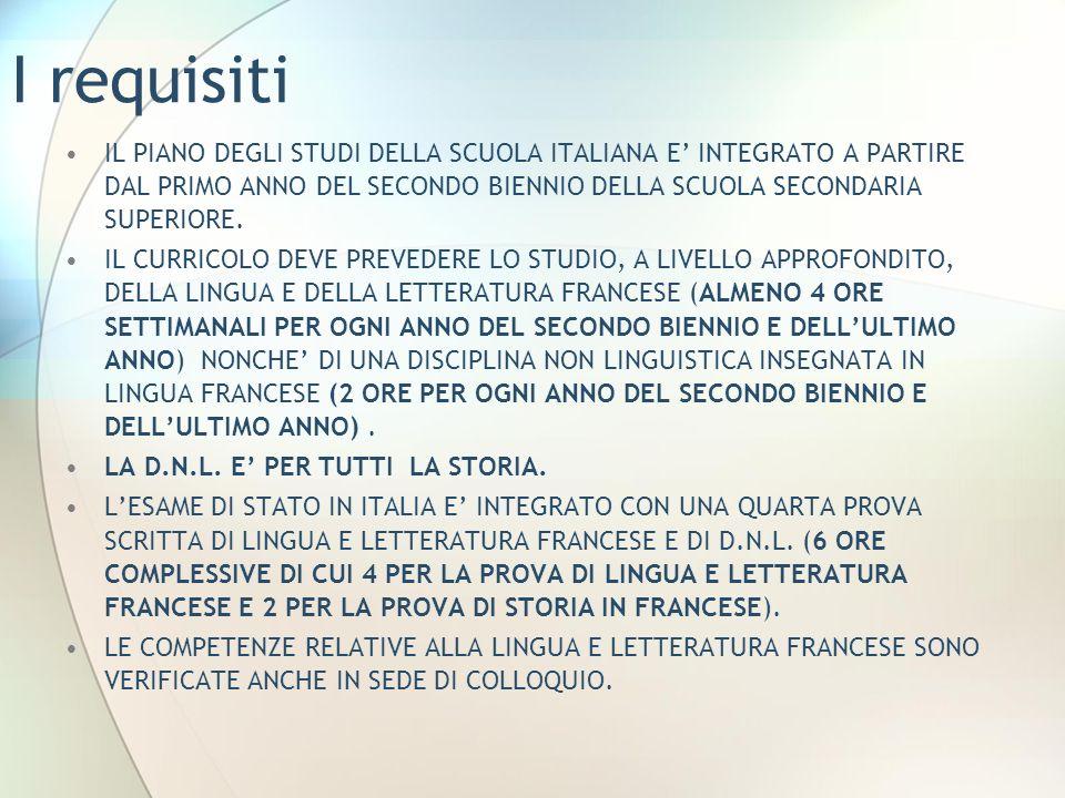 I requisiti IL PIANO DEGLI STUDI DELLA SCUOLA ITALIANA E INTEGRATO A PARTIRE DAL PRIMO ANNO DEL SECONDO BIENNIO DELLA SCUOLA SECONDARIA SUPERIORE. IL