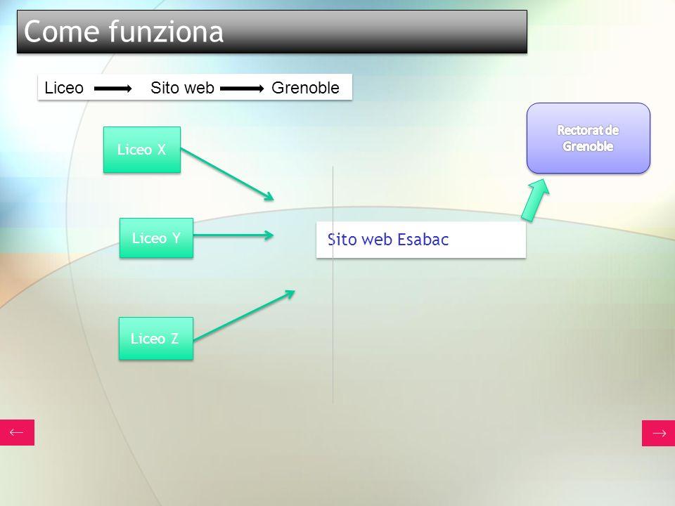 Liceo X Sito web Esabac Come funziona Liceo Y Liceo Z Liceo Sito web Grenoble