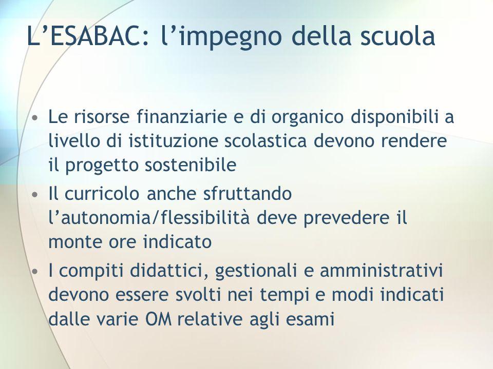 LESABAC: limpegno della scuola Le risorse finanziarie e di organico disponibili a livello di istituzione scolastica devono rendere il progetto sosteni