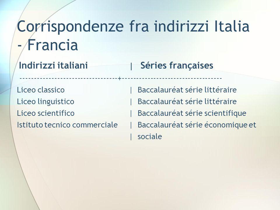 Corrispondenze fra indirizzi Italia - Francia Indirizzi italiani | Séries françaises ----------------------------------+----------------------------------- Liceo classico | Baccalauréat série littéraire Liceo linguistico | Baccalauréat série littéraire Liceo scientifico | Baccalauréat série scientifique Istituto tecnico commerciale | Baccalauréat série économique et | sociale