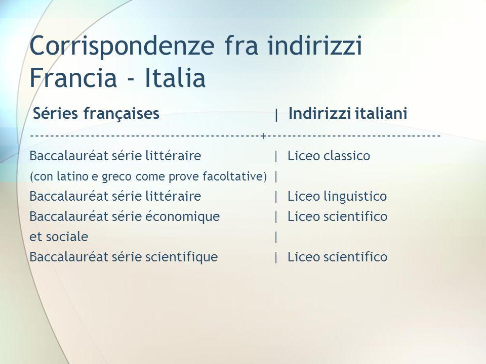 Corrispondenze fra indirizzi Francia - Italia Séries françaises | Indirizzi italiani ----------------------------------------------+----------------------------------- Baccalauréat série littéraire | Liceo classico (con latino e greco come prove facoltative) | Baccalauréat série littéraire | Liceo linguistico Baccalauréat série économique | Liceo scientifico et sociale | Baccalauréat série scientifique | Liceo scientifico