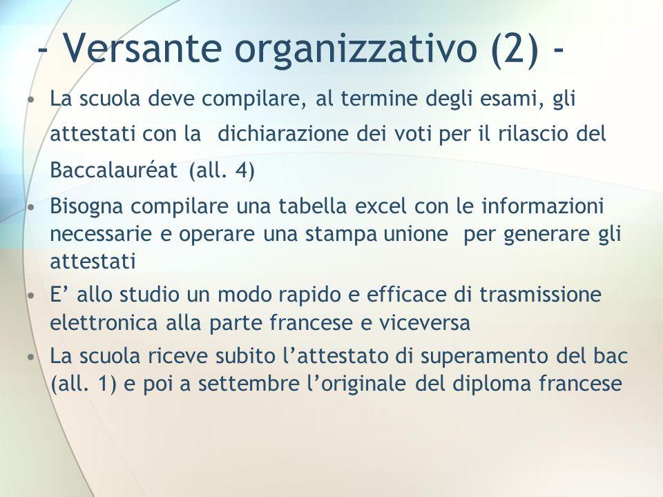 - Versante organizzativo (2) - La scuola deve compilare, al termine degli esami, gli attestati con la dichiarazione dei voti per il rilascio del Baccalauréat (all.