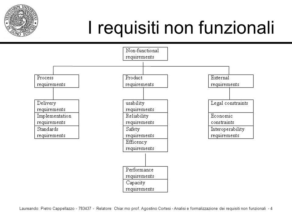 I requisiti non funzionali Laureando: Pietro Cappellazzo - 783437 - Relatore: Chiar.mo prof. Agostino Cortesi - Analisi e formalizzazione dei requisit