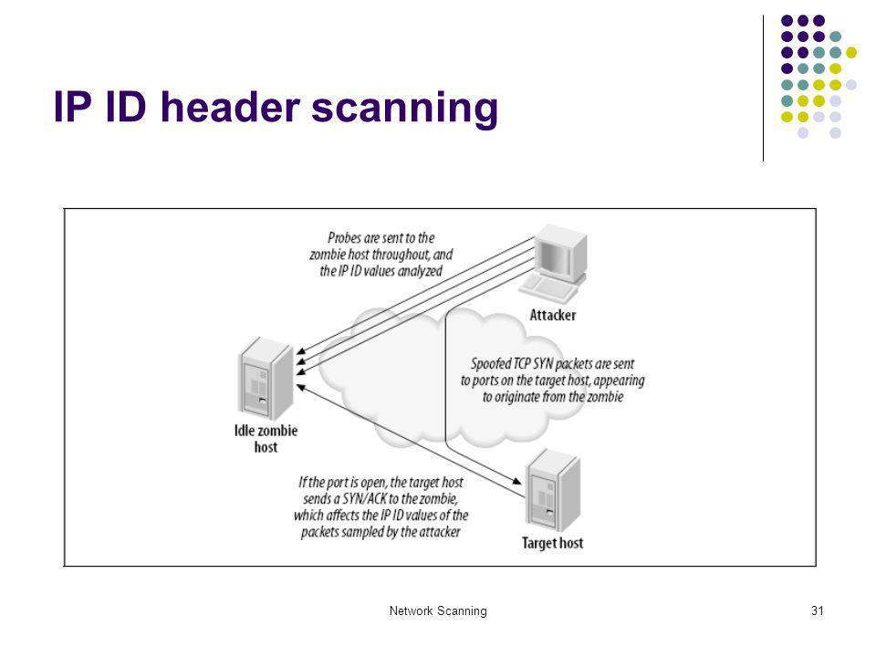 Network Scanning31 IP ID header scanning