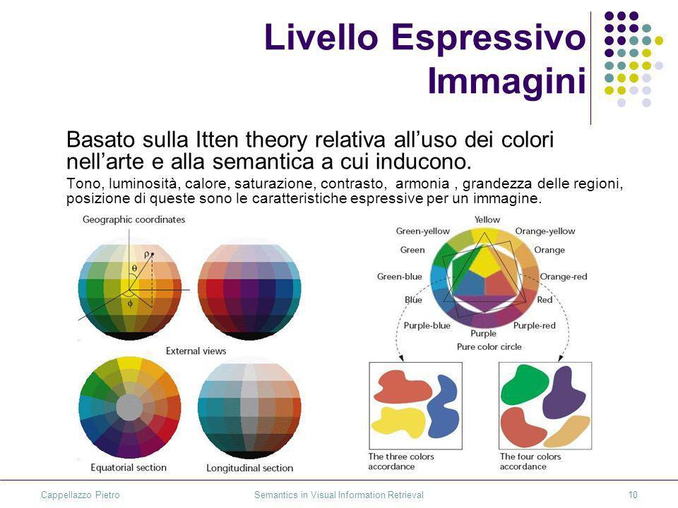 Cappellazzo Pietro Semantics in Visual Information Retrieval10 Livello Espressivo Immagini Basato sulla Itten theory relativa alluso dei colori nellarte e alla semantica a cui inducono.
