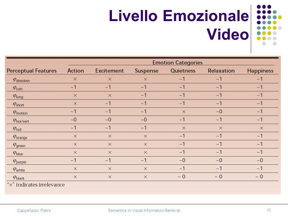 Cappellazzo Pietro Semantics in Visual Information Retrieval17 Livello Emozionale Video