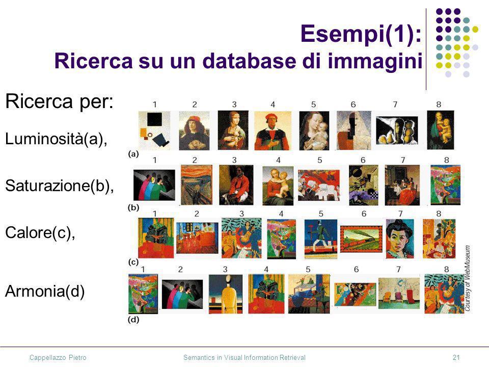 Cappellazzo Pietro Semantics in Visual Information Retrieval21 Esempi(1): Ricerca su un database di immagini Ricerca per: Luminosità(a), Saturazione(b), Calore(c), Armonia(d)