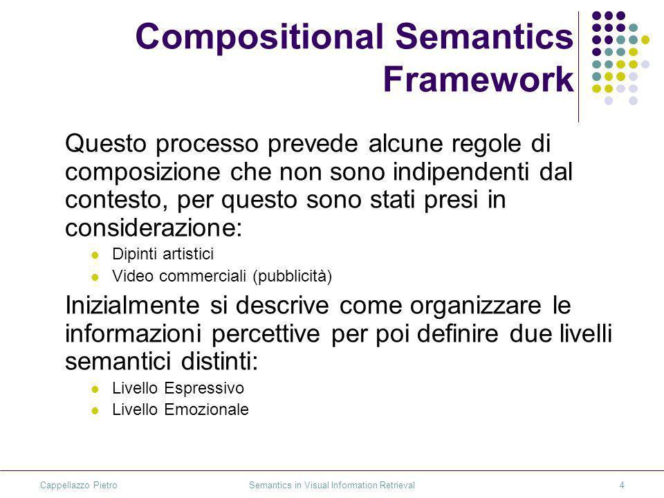 Cappellazzo Pietro Semantics in Visual Information Retrieval4 Compositional Semantics Framework Questo processo prevede alcune regole di composizione