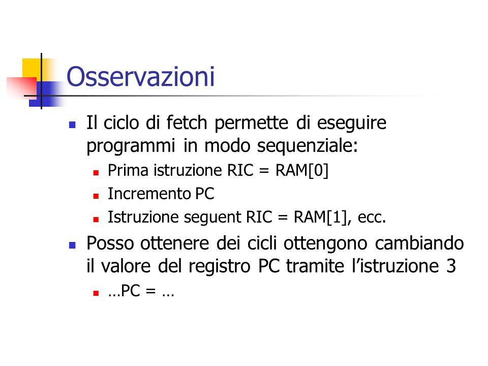 Osservazioni Il ciclo di fetch permette di eseguire programmi in modo sequenziale: Prima istruzione RIC = RAM[0] Incremento PC Istruzione seguent RIC