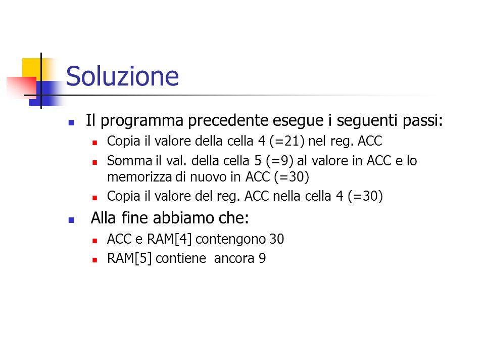 Soluzione Il programma precedente esegue i seguenti passi: Copia il valore della cella 4 (=21) nel reg. ACC Somma il val. della cella 5 (=9) al valore