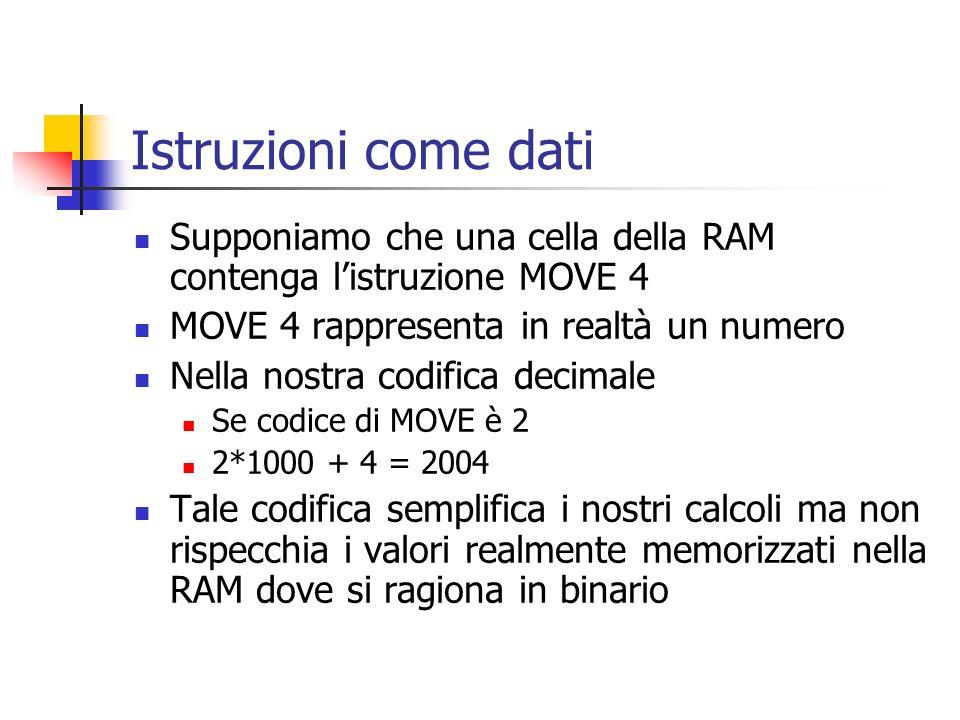 Istruzioni come dati Supponiamo che una cella della RAM contenga listruzione MOVE 4 MOVE 4 rappresenta in realtà un numero Nella nostra codifica decim