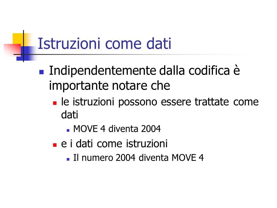 Istruzioni come dati Indipendentemente dalla codifica è importante notare che le istruzioni possono essere trattate come dati MOVE 4 diventa 2004 e i