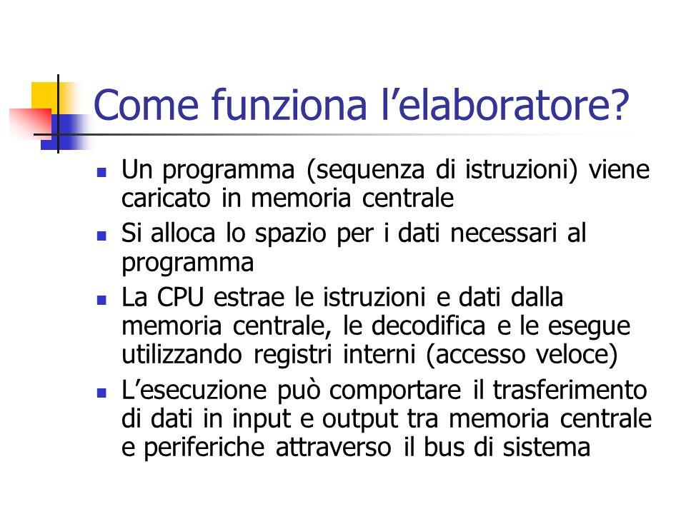 Come funziona lelaboratore? Un programma (sequenza di istruzioni) viene caricato in memoria centrale Si alloca lo spazio per i dati necessari al progr