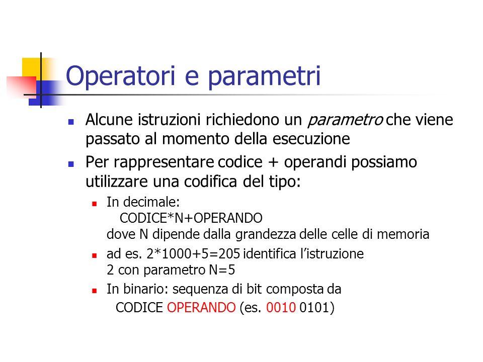 Operatori e parametri Alcune istruzioni richiedono un parametro che viene passato al momento della esecuzione Per rappresentare codice + operandi poss