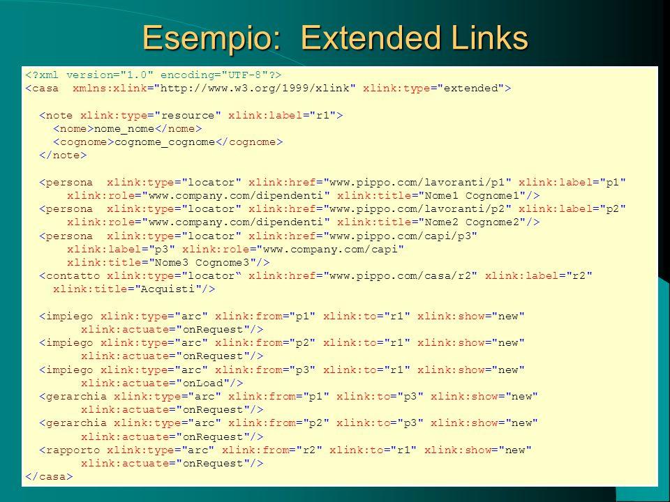 Esempio: Extended Links nome_nome cognome_cognome