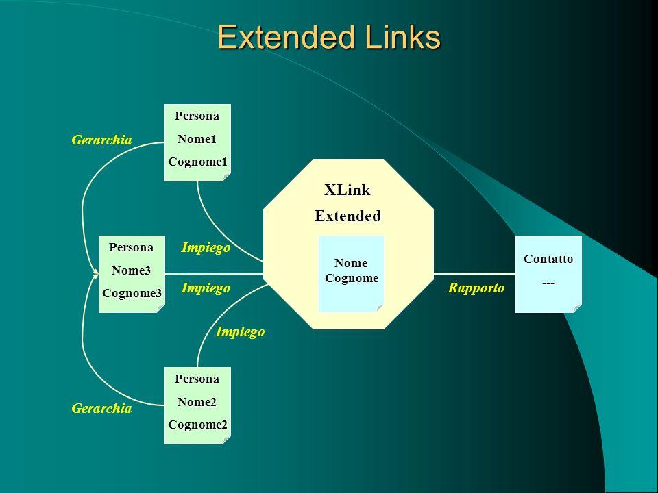 Extended Links XLinkExtended PersonaNome1Cognome1 PersonaNome2Cognome2 PersonaNome3Cognome3 Nome Cognome Contatto--- Gerarchia Impiego Rapporto