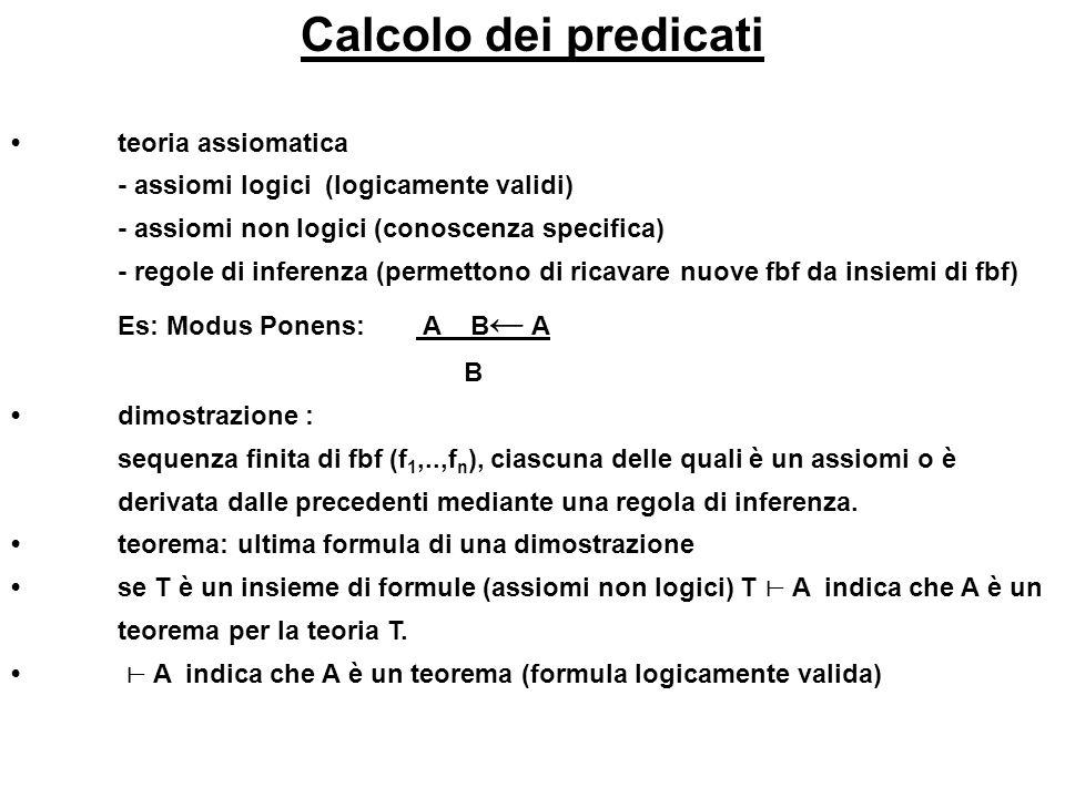 Calcolo dei predicati teoria assiomatica - assiomi logici (logicamente validi) - assiomi non logici (conoscenza specifica) - regole di inferenza (perm