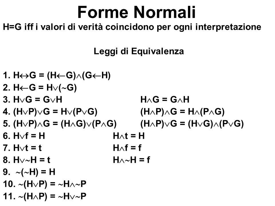 Forme Normali H=G iff i valori di verità coincidono per ogni interpretazione Leggi di Equivalenza 1.H G = (H G) (G H) 2.H G = H ( G) 3.H G = G H H G =