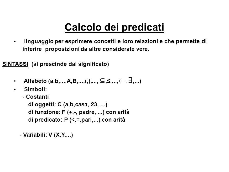 PRINCIPIO DI RISOLUZIONE NEI LINGUAGGI DEL PRIMORDINE c 1 = p(X) q(X)c 2 = ~p(f(Y)) r(Y) servono letterali complementari, che esistono se consideriamo opportune istanze di c 1 e c 2 –c 1 = p(f(a)) q(f(a))c 2 = ~p(f(a)) r(a) c 1,2 = q(f(a)) r(a) –c 1 = p(f(Y)) q(f(Y))c 2 = ~p(f(Y)) r(Y) c 1,2 = q(f(Y)) r(Y) c 1,2 è più generale di c 1,2 , ed è anzi la più generale fra le clausole ottenibili da c 1 e c 2 mediante il procedimento istanziazione + risoluzione proposizionale ogni altra clausola è una istanza di c 1,2 c 1,2 è il risolvente di c 1 e c 2 deduzione di c da S: c 1,...,c n tale che ogni c i è una clausola di S o un risolvente di clausole precedenti e c n = c refutazione: deduzione di [] da S