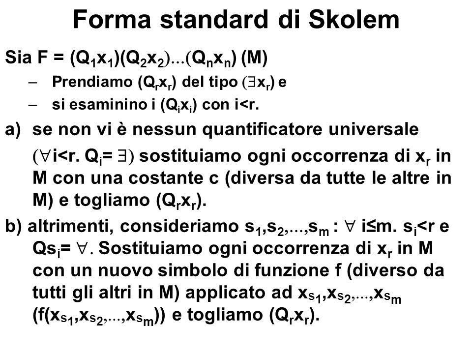Forma standard di Skolem Sia F = (Q 1 x 1 )(Q 2 x 2 Q n x n ) (M) –Prendiamo (Q r x r ) del tipo x r ) e –si esaminino i (Q i x i ) con i<r. a)se non
