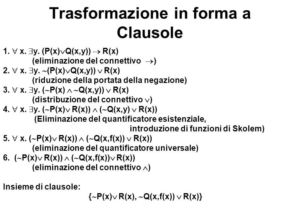 Trasformazione in forma a Clausole 1. x. y. (P(x) Q(x,y)) R(x) (eliminazione del connettivo ) 2. x. y. (P(x) Q(x,y)) R(x) (riduzione della portata del