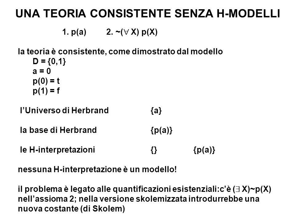 UNA TEORIA CONSISTENTE SENZA H-MODELLI 1. p(a) 2. ~( X) p(X) la teoria è consistente, come dimostrato dal modello D = {0,1} a = 0 p(0) = t p(1) = f lU