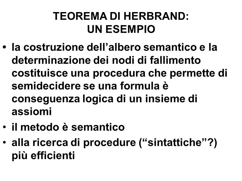TEOREMA DI HERBRAND: UN ESEMPIO la costruzione dellalbero semantico e la determinazione dei nodi di fallimento costituisce una procedura che permette