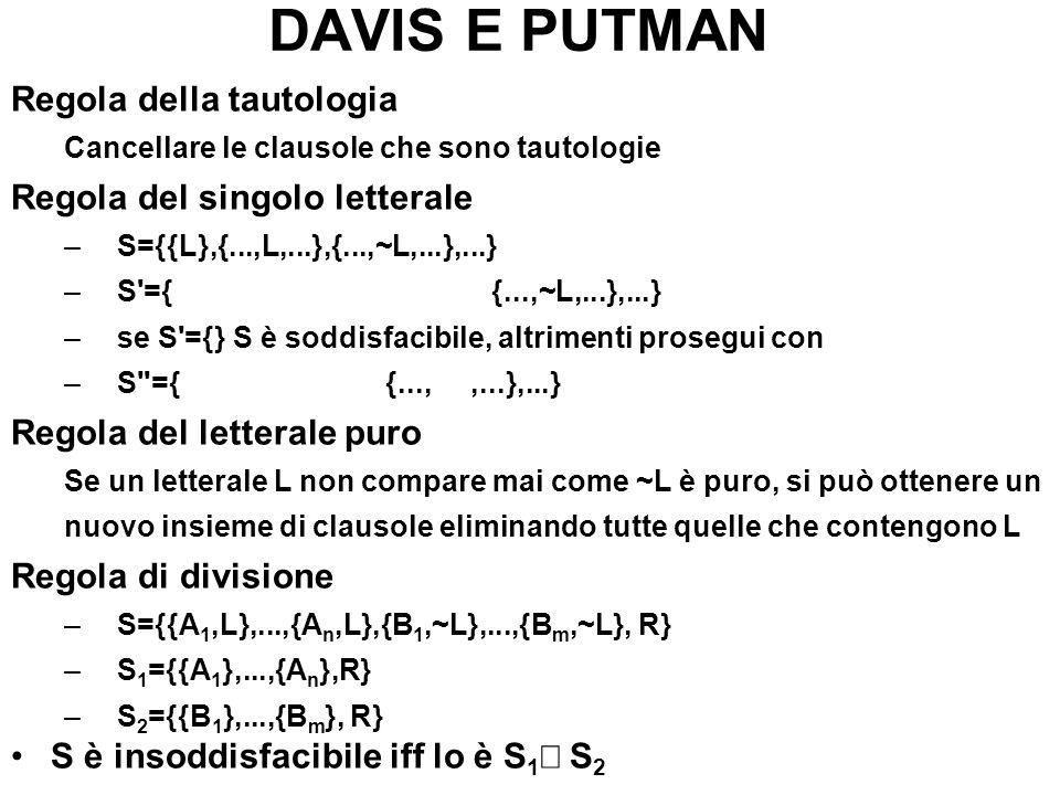 DAVIS E PUTMAN Regola della tautologia Cancellare le clausole che sono tautologie Regola del singolo letterale –S={{L},{...,L,...},{...,~L,...},...} –