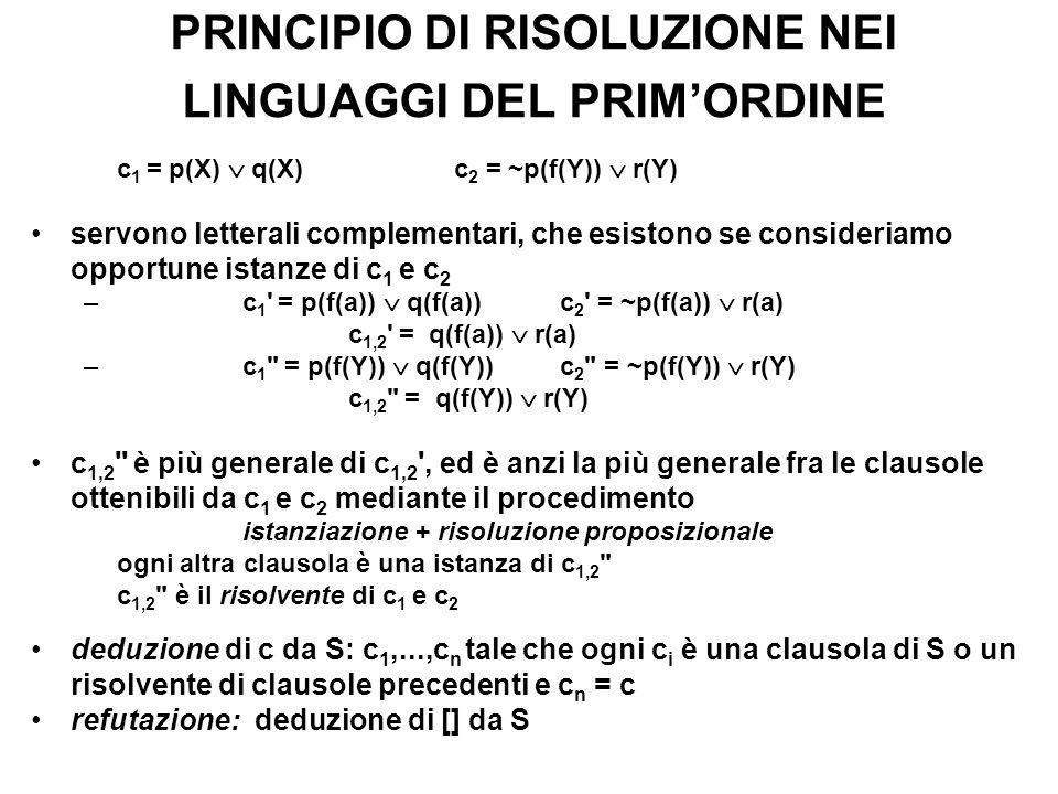 PRINCIPIO DI RISOLUZIONE NEI LINGUAGGI DEL PRIMORDINE c 1 = p(X) q(X)c 2 = ~p(f(Y)) r(Y) servono letterali complementari, che esistono se consideriamo