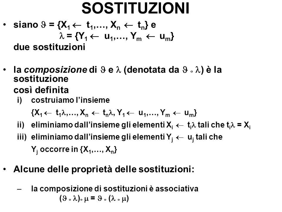 SOSTITUZIONI siano = {X 1 t 1,…, X n t n } e = {Y 1 u 1,…, Y m u m } due sostituzioni la composizione di e (denotata da ) è la sostituzione così defin