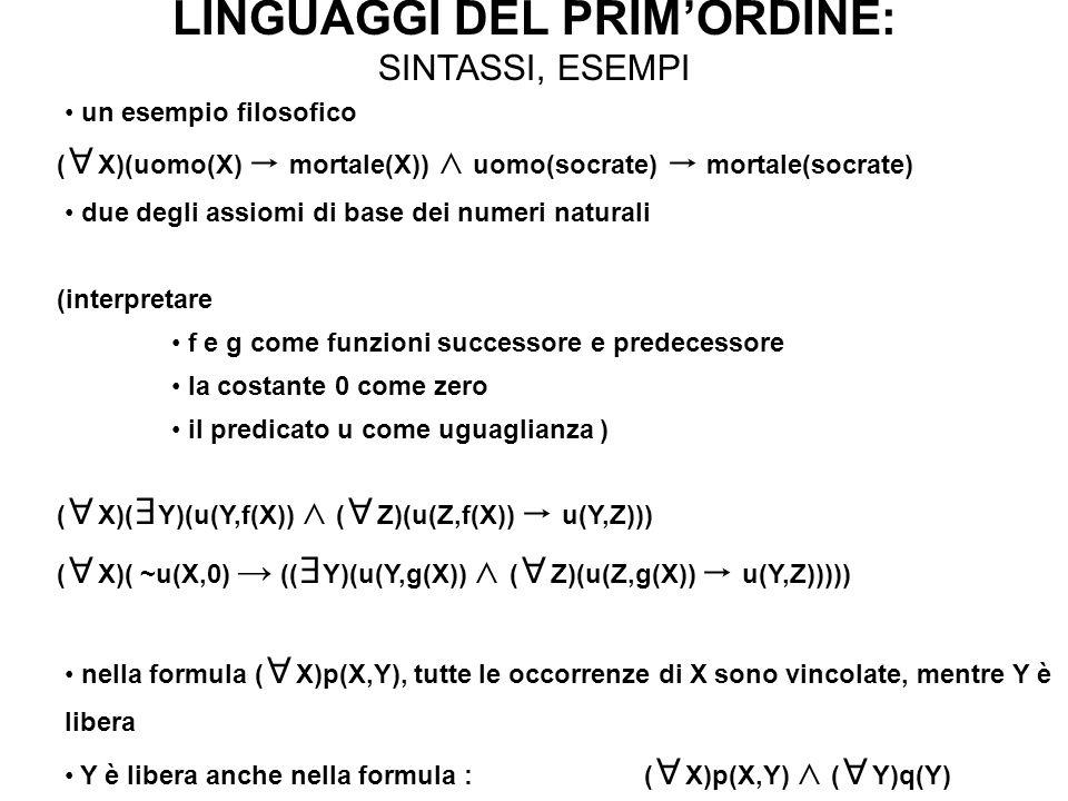 UNIFICAZIONE DI INSIEMI DI ESPRESSIONI sia dato un insieme di espressioni (termini, atomi, etc.) {E 1,…, E k } una sostituzione è un unificatore per {E 1,…, E k } iff E 1 = E 2 = …= E k un insieme {E 1,…, E k } è unificabile iff esiste una sostituzione tale che è un unificatore per {E 1,…, E k } linsieme {p(a,Y), p(X,f(b))} è unificabile dato che la sostituzione = {X a, Y f(b)} è un unificatore per linsieme un unificatore per linsieme {E 1,…, E k } è lunificatore più generale (most general unifier, mgu) iff per ogni unificatore dellinsieme {E 1,…, E k } esiste una sostituzione tale che = esiste un algoritmo (algoritmo di unificazione), che, dato un insieme di espressioni E = {E 1,…, E k }, –rivela la sua non unificabilità, oppure –calcola un unificatore più generale per E