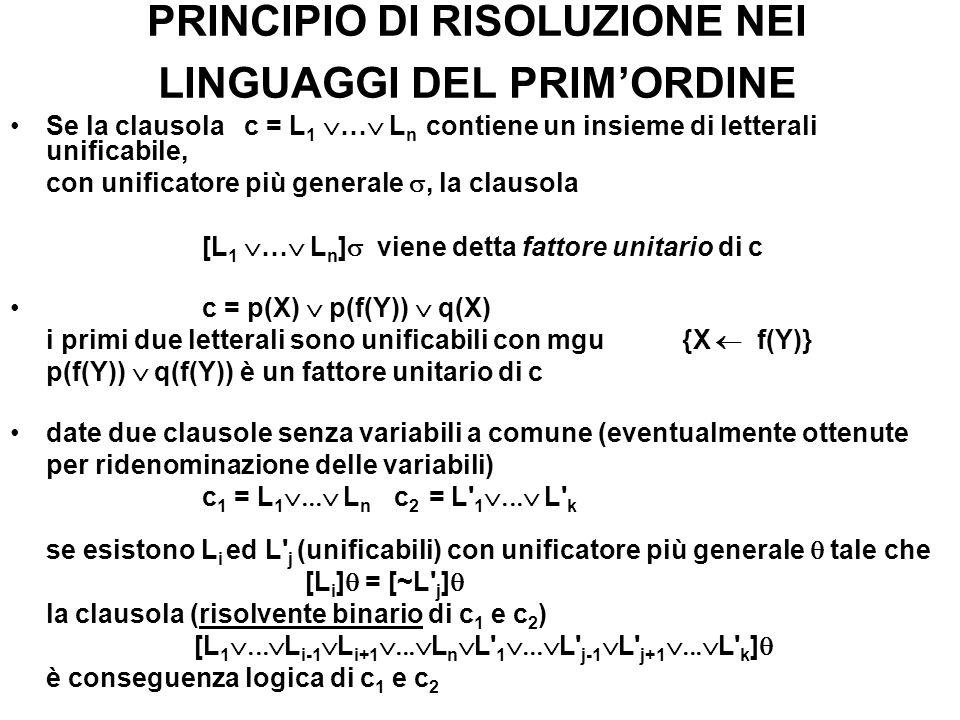 PRINCIPIO DI RISOLUZIONE NEI LINGUAGGI DEL PRIMORDINE Se la clausola c = L 1 … L n contiene un insieme di letterali unificabile, con unificatore più g