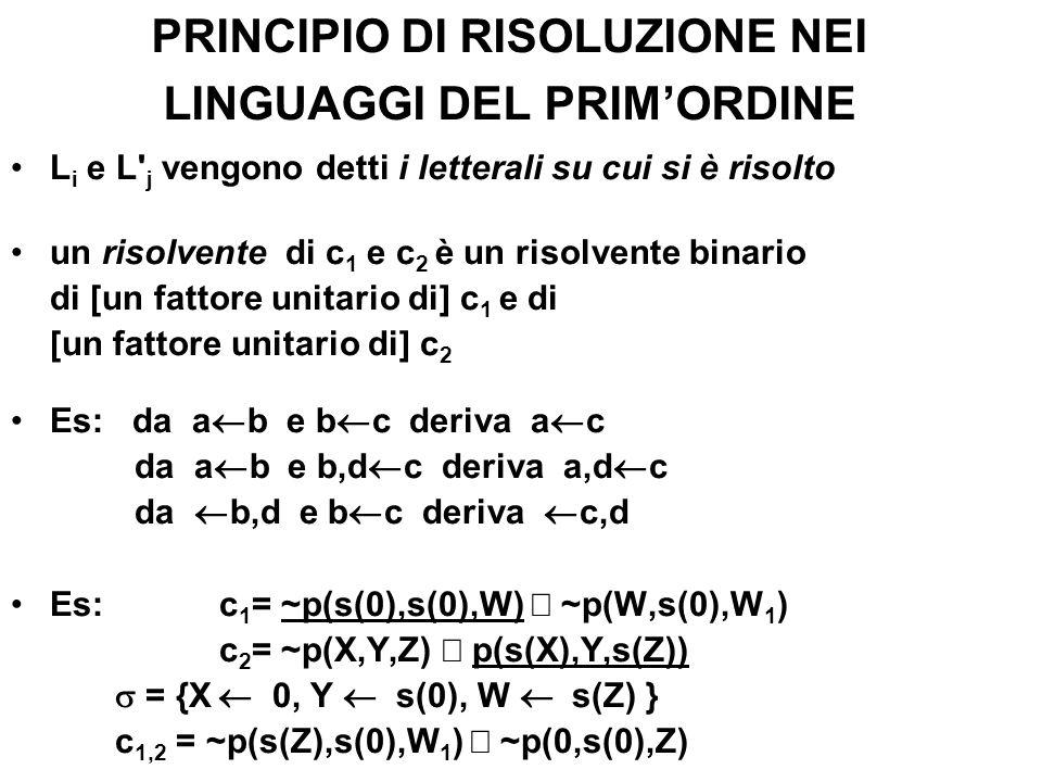 PRINCIPIO DI RISOLUZIONE NEI LINGUAGGI DEL PRIMORDINE L i e L' j vengono detti i letterali su cui si è risolto un risolvente di c 1 e c 2 è un risolve