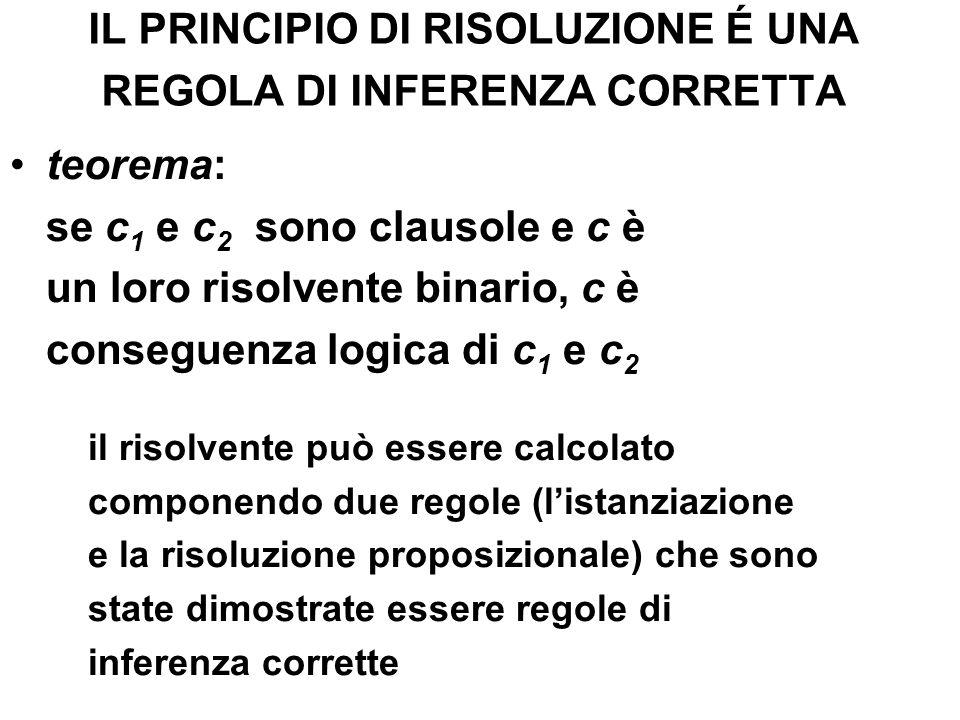 IL PRINCIPIO DI RISOLUZIONE É UNA REGOLA DI INFERENZA CORRETTA teorema: se c 1 e c 2 sono clausole e c è un loro risolvente binario, c è conseguenza l