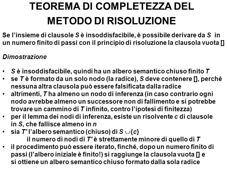 TEOREMA DI COMPLETEZZA DEL METODO DI RISOLUZIONE Se linsieme di clausole S è insoddisfacibile, è possibile derivare da S in un numero finito di passi