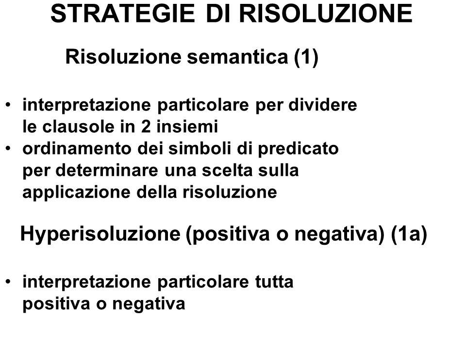 STRATEGIE DI RISOLUZIONE Risoluzione semantica (1) interpretazione particolare per dividere le clausole in 2 insiemi ordinamento dei simboli di predic