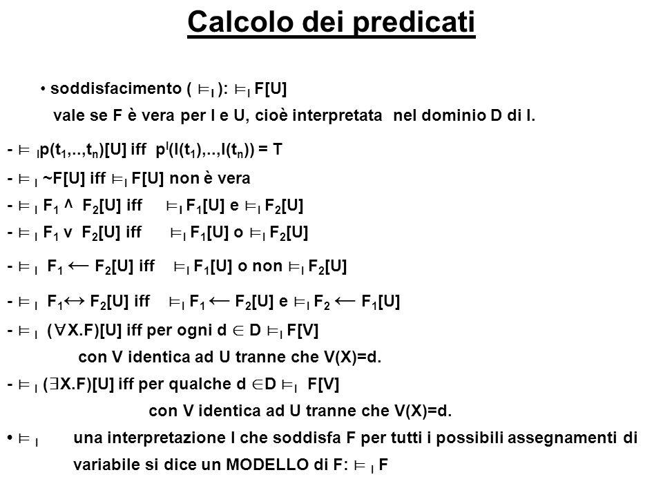Forme Normali Leggi di Equivalenza 1a) (Qx)F[x] G = (Qx)(F[x] G) 1b) (Qx)F[x] G = (Qx)(F[x] G) 2a) ~(( x)F[x]) = ( x)(~F[x]) 2b) ~(( x)F[x]) = ( x)(~F[x]) 3a) ( x)F[x] x)G[x] = ( x)(F[x] G[x]) 3b) x)F[x] x)G[x] = x)(F[x G[x]) 4a) (Q 1 x)F[x] (Q 2 x)G[x] = (Q 1 x)(Q 2 y)(F[x] G[y]) 4b) (Q 1 x)F[x] (Q 2 x)G[x] = (Q 1 x)(Q 2 y)(F[x] G[y]) Procedura di trasformazione: –(1) e (2) –(9) (10) (11) (2a,2b) –ridenominazione variabili, (1a,1b)(3a,3b)(4a,4b) –(5) + semplificazioni