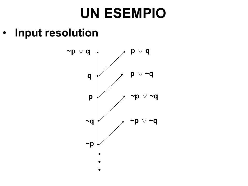 UN ESEMPIO Input resolution