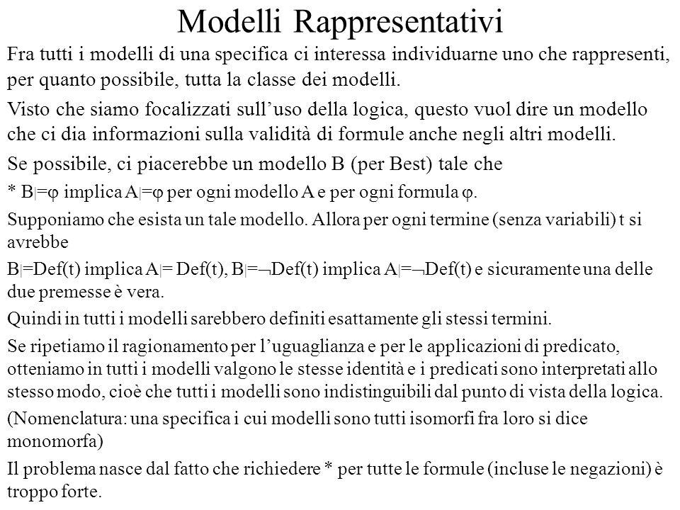 Modelli Rappresentativi Fra tutti i modelli di una specifica ci interessa individuarne uno che rappresenti, per quanto possibile, tutta la classe dei