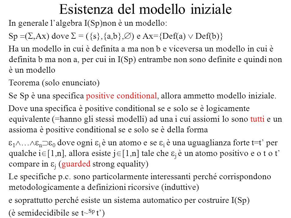 Esistenza del modello iniziale In generale lalgebra I(Sp)non è un modello: Sp Ax) dove = ({s},{a,b}, ) e Ax={Def(a) Def(b)} Ha un modello in cui è def